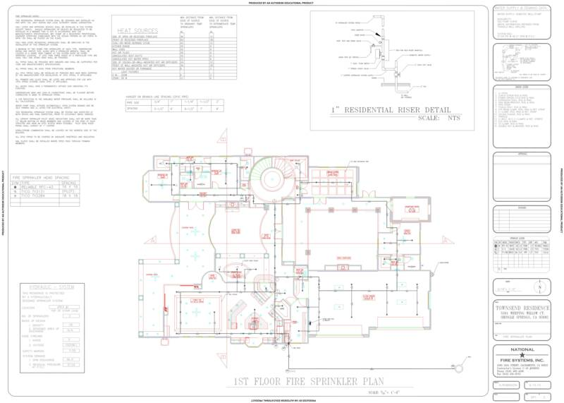 wet pipe fire sprinkler system diagram